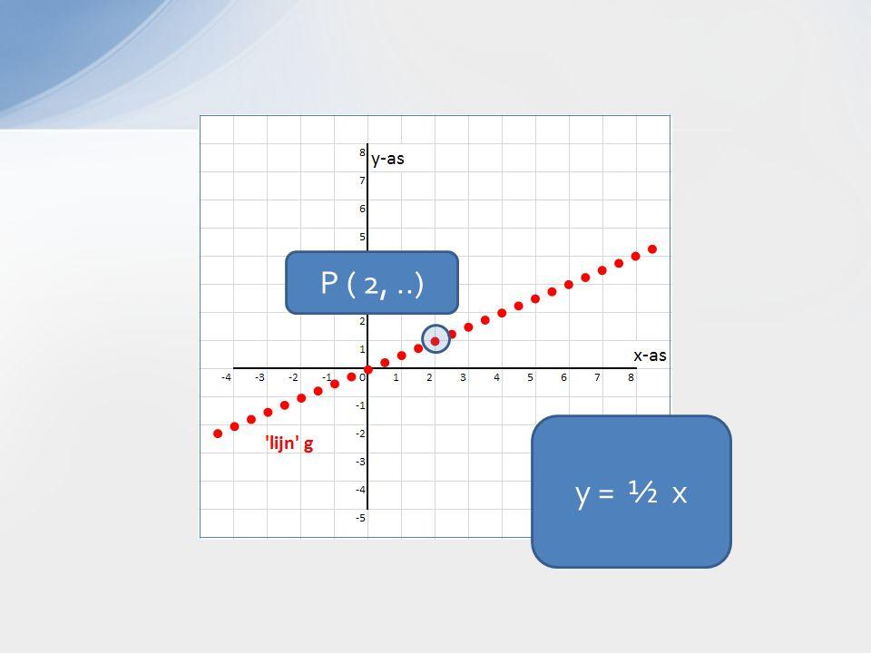 y = ½ x P ( 2,..)