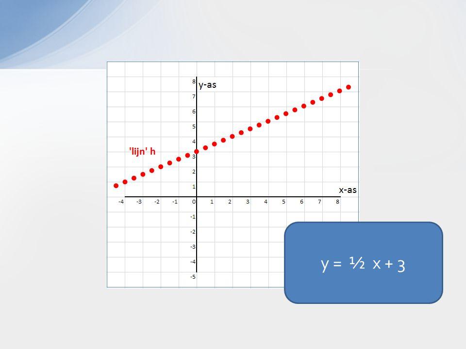 y = ½ x + 3