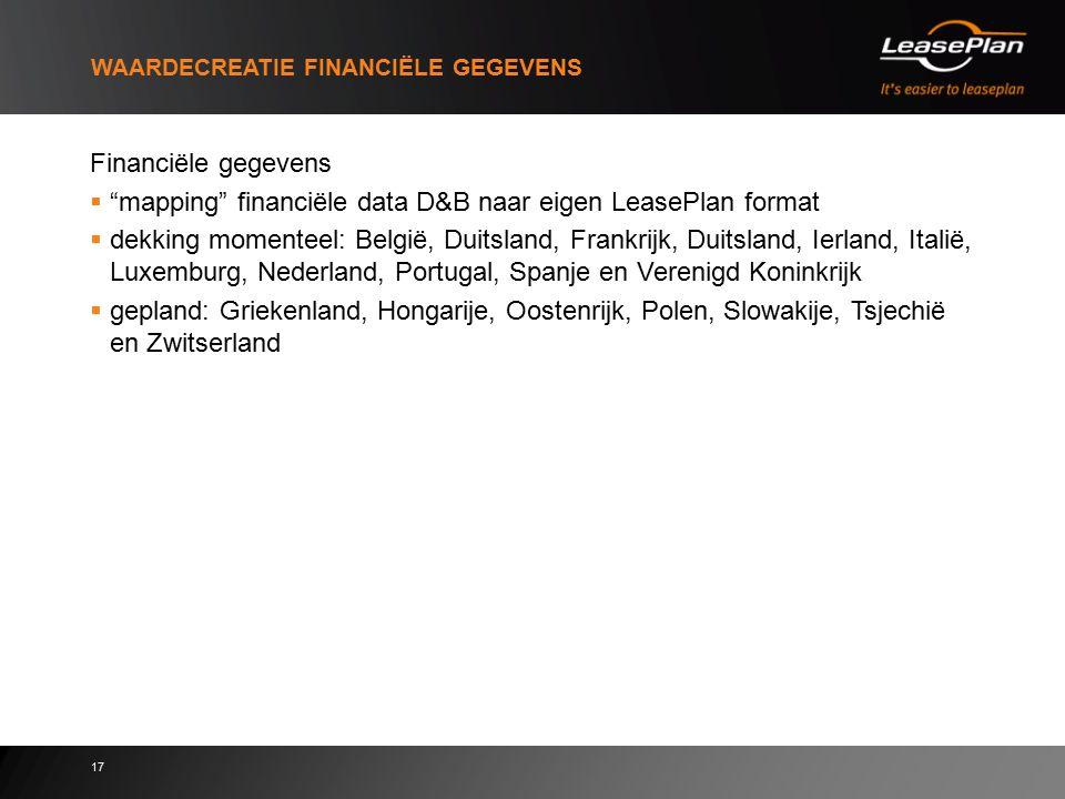 """17 WAARDECREATIE FINANCIËLE GEGEVENS Financiële gegevens  """"mapping"""" financiële data D&B naar eigen LeasePlan format  dekking momenteel: België, Duit"""
