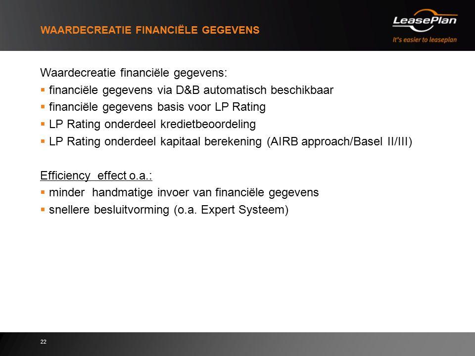 22 WAARDECREATIE FINANCIËLE GEGEVENS Waardecreatie financiële gegevens:  financiële gegevens via D&B automatisch beschikbaar  financiële gegevens ba