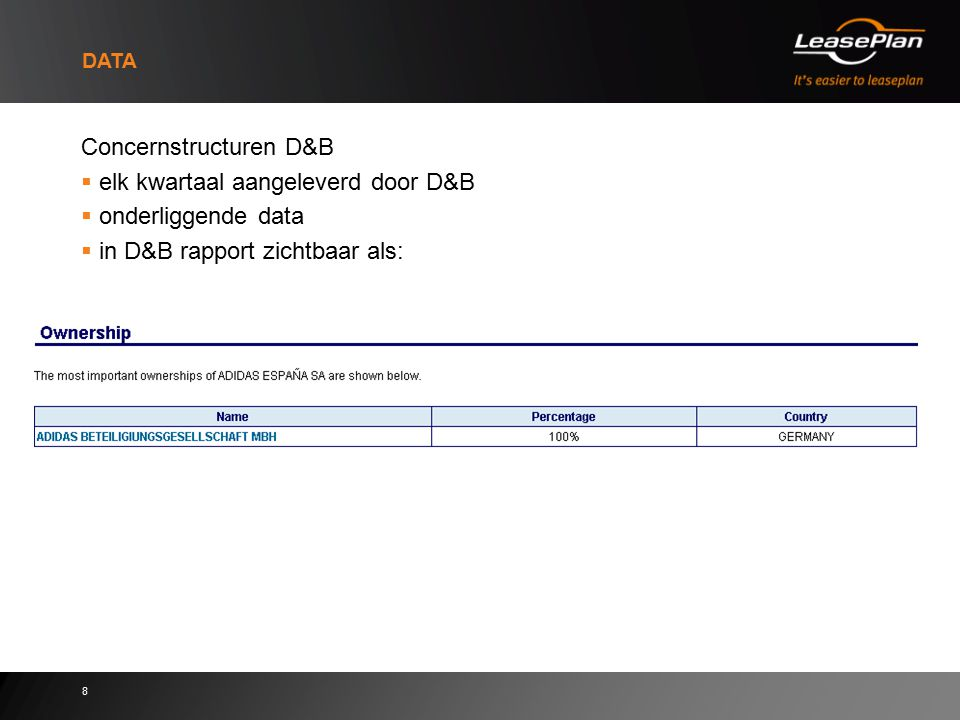 8 DATA Concernstructuren D&B  elk kwartaal aangeleverd door D&B  onderliggende data  in D&B rapport zichtbaar als: