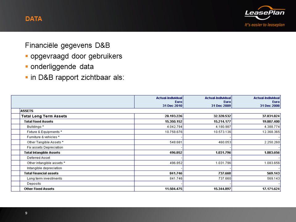 9 DATA Financiële gegevens D&B  opgevraagd door gebruikers  onderliggende data  in D&B rapport zichtbaar als: