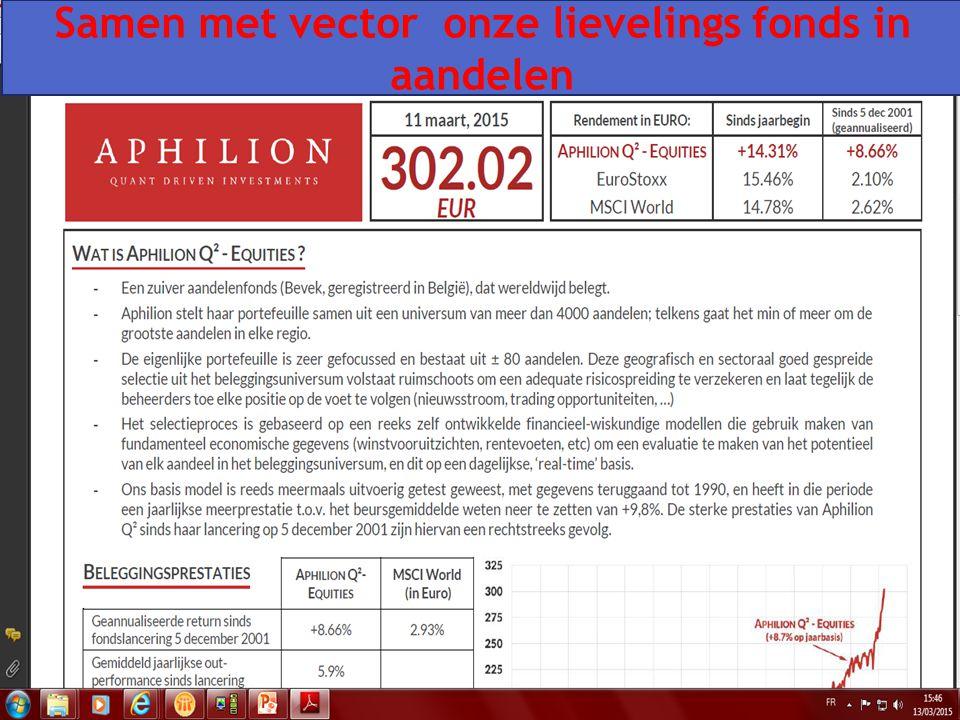 30/07/201534 Samen met vector onze lievelings fonds in aandelen