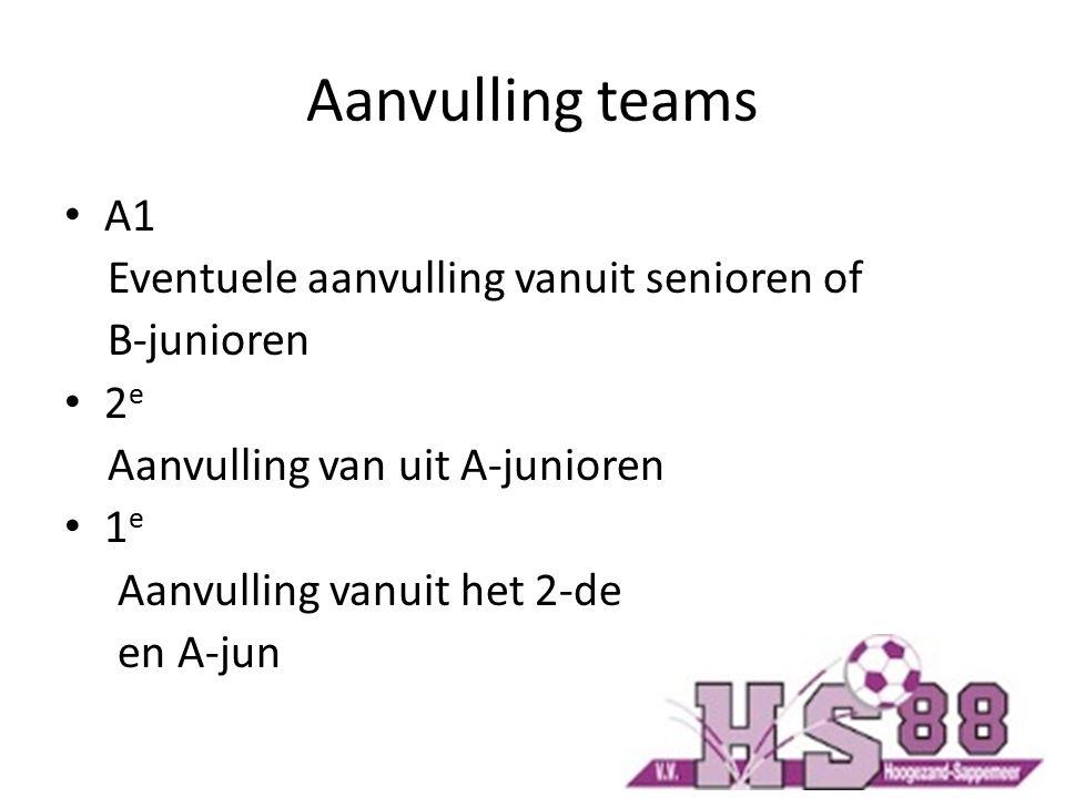 Aanvulling teams A1 Eventuele aanvulling vanuit senioren of B-junioren 2 e Aanvulling van uit A-junioren 1 e Aanvulling vanuit het 2-de en A-jun