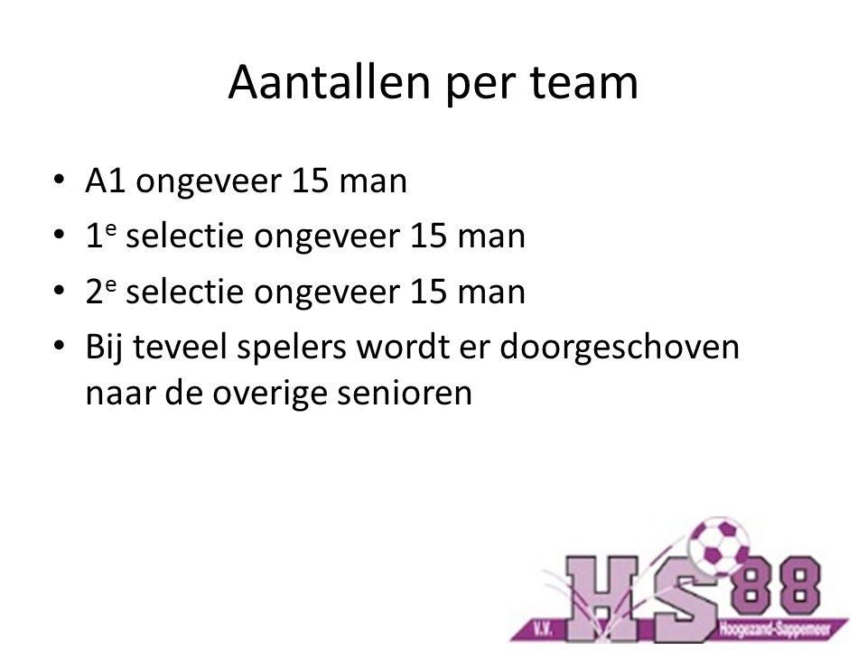 Aantallen per team A1 ongeveer 15 man 1 e selectie ongeveer 15 man 2 e selectie ongeveer 15 man Bij teveel spelers wordt er doorgeschoven naar de overige senioren