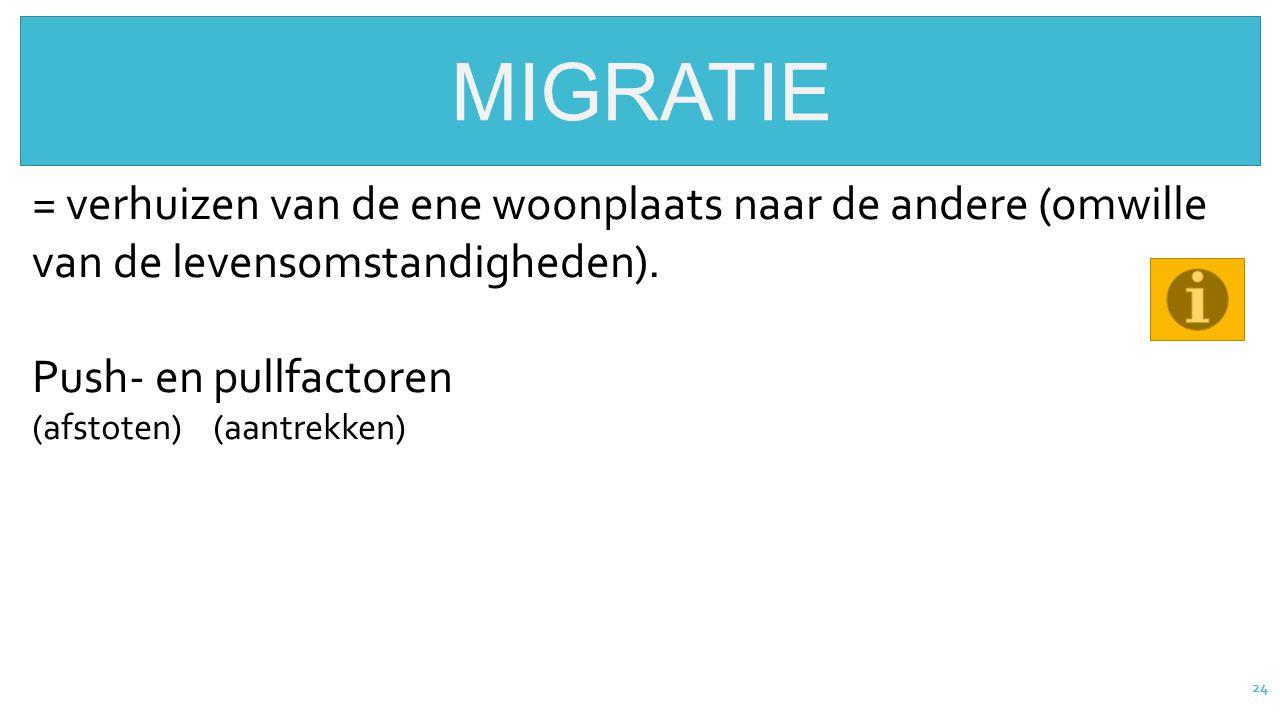 24 MIGRATIE = verhuizen van de ene woonplaats naar de andere (omwille van de levensomstandigheden). Push- en pullfactoren (afstoten) (aantrekken)