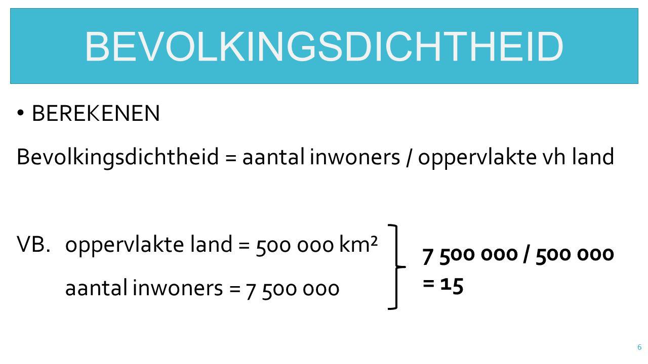 6 BEVOLKINGSDICHTHEID BEREKENEN Bevolkingsdichtheid = aantal inwoners / oppervlakte vh land VB. oppervlakte land = 500 000 km² aantal inwoners = 7 500