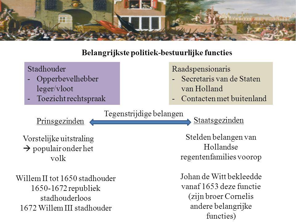 Aanloop naar de moord op de gebroeders De Witt Vanaf 1670 conflict tussen staats- en prinsgezinden: 1.Positie van Willem III: 1667 'Eeuwig Edict' gesloten in Holland en in 1670 ook in andere gewesten  ambt van stadhouder was afgeschaft.