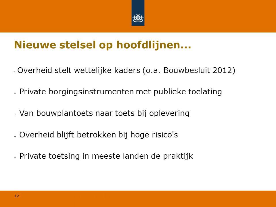 12 © Geregeld BV Nieuwe stelsel op hoofdlijnen... Overheid stelt wettelijke kaders (o.a. Bouwbesluit 2012)  Private borgingsinstrumenten met publieke