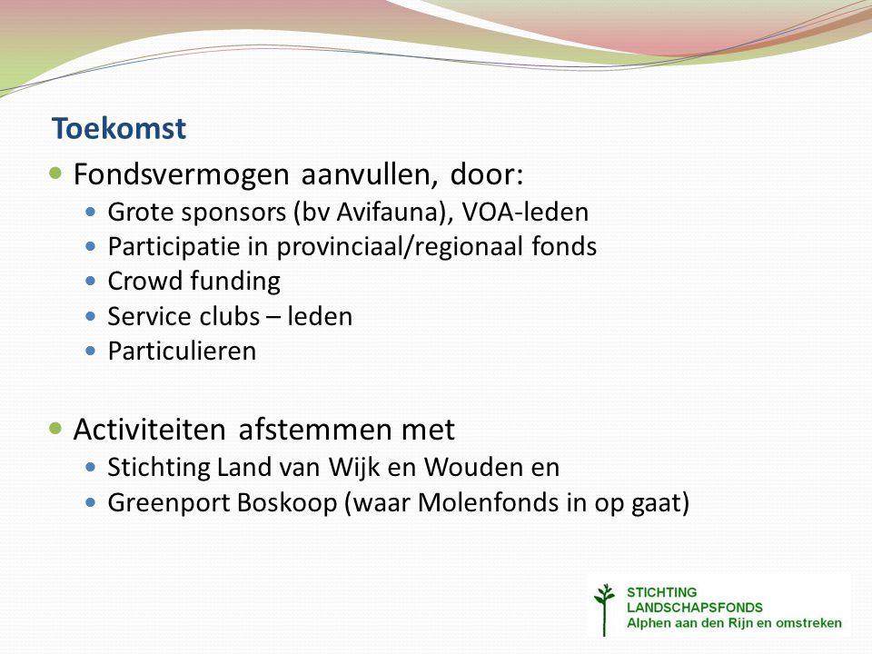 Toekomst Fondsvermogen aanvullen, door: Grote sponsors (bv Avifauna), VOA-leden Participatie in provinciaal/regionaal fonds Crowd funding Service clubs – leden Particulieren Activiteiten afstemmen met Stichting Land van Wijk en Wouden en Greenport Boskoop (waar Molenfonds in op gaat)