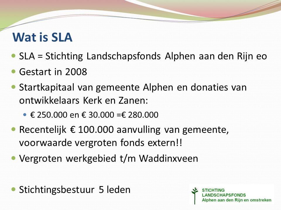 Wat is SLA SLA = Stichting Landschapsfonds Alphen aan den Rijn eo Gestart in 2008 Startkapitaal van gemeente Alphen en donaties van ontwikkelaars Kerk en Zanen: € 250.000 en € 30.000 =€ 280.000 Recentelijk € 100.000 aanvulling van gemeente, voorwaarde vergroten fonds extern!.