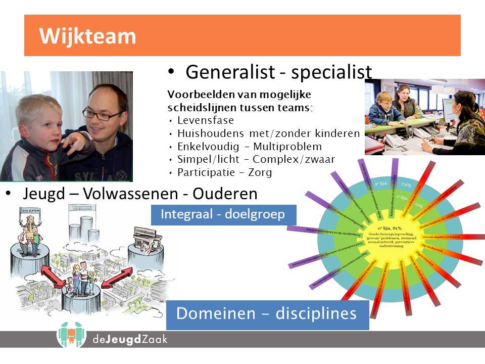 Wijkteam Generalist - specialist Voorbeelden van mogelijke scheidslijnen tussen teams: Levensfase Huishoudens met/zonder kinderen Enkelvoudig – Multip