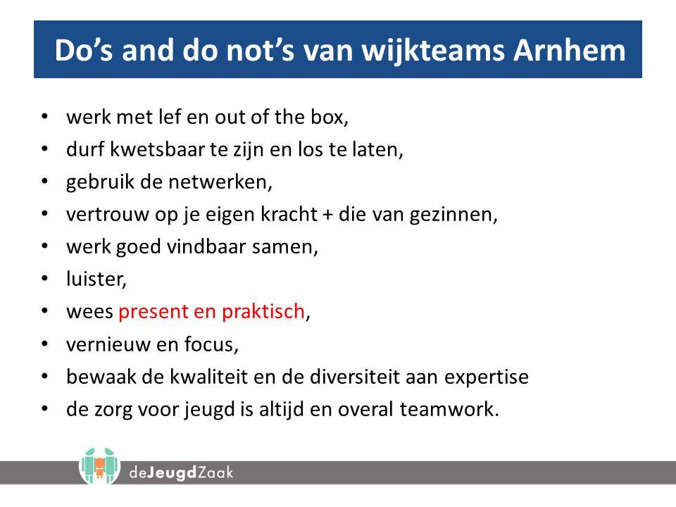 Do's and do not's van wijkteams Arnhem werk met lef en out of the box, durf kwetsbaar te zijn en los te laten, gebruik de netwerken, vertrouw op je ei