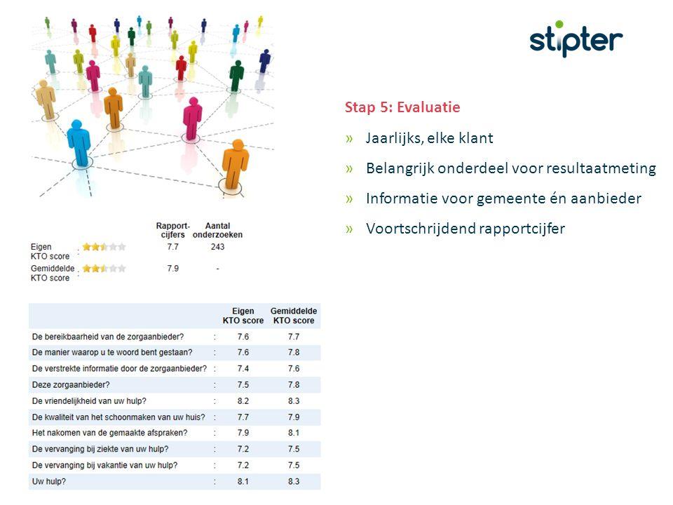 Stap 5: Evaluatie »Jaarlijks, elke klant »Belangrijk onderdeel voor resultaatmeting »Informatie voor gemeente én aanbieder »Voortschrijdend rapportcijfer