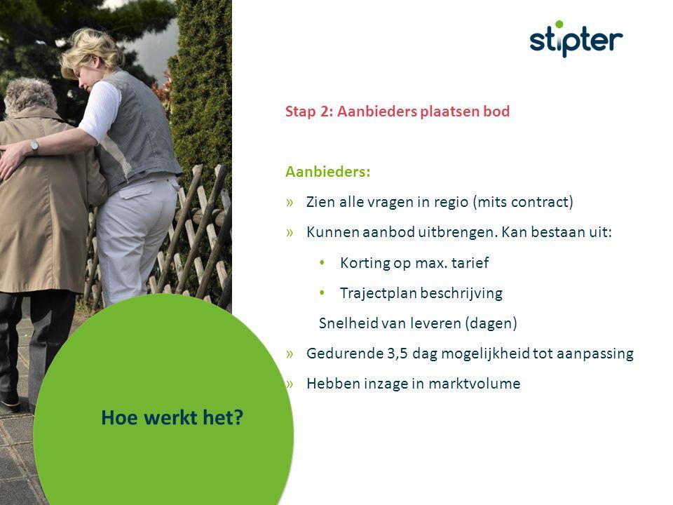 Stap 2: Aanbieders plaatsen bod Aanbieders: »Zien alle vragen in regio (mits contract) »Kunnen aanbod uitbrengen.