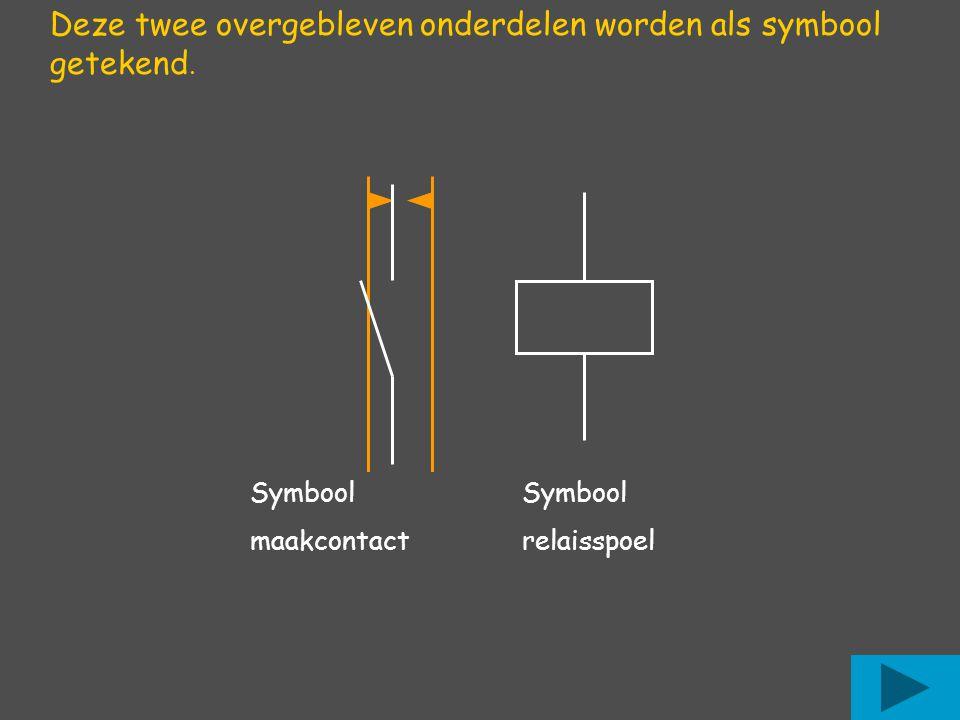 Symbool relaisspoel Deze twee overgebleven onderdelen worden als symbool getekend. Symbool maakcontact Symbool maakcontact
