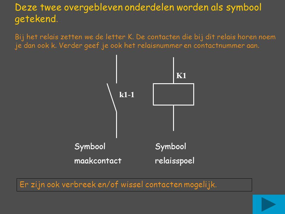 Er zijn ook verbreek en/of wissel contacten mogelijk. Symbool maakcontact Bij het relais zetten we de letter K. De contacten die bij dit relais horen
