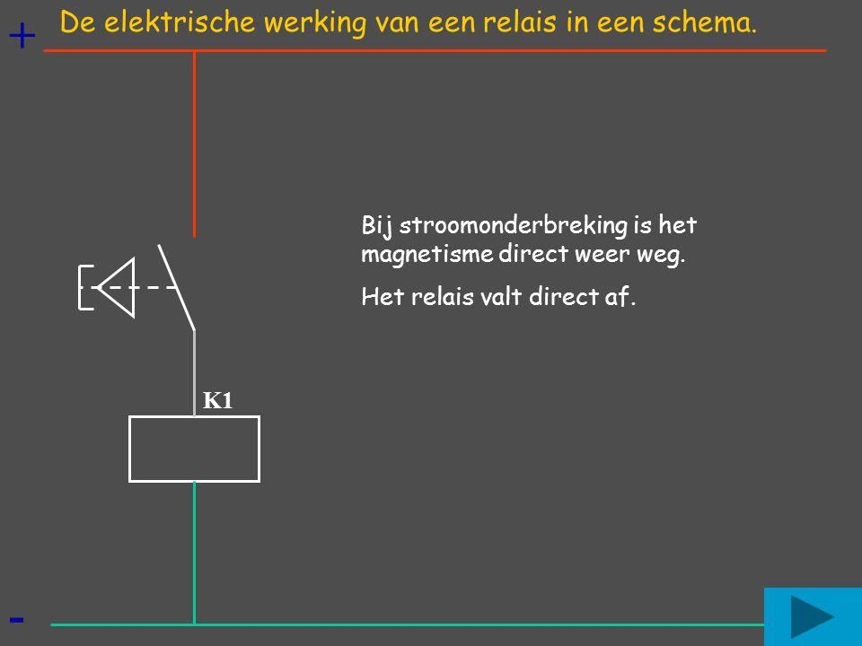 + - Bij stroomonderbreking is het magnetisme direct weer weg. Het relais valt direct af. K1 De elektrische werking van een relais in een schema.