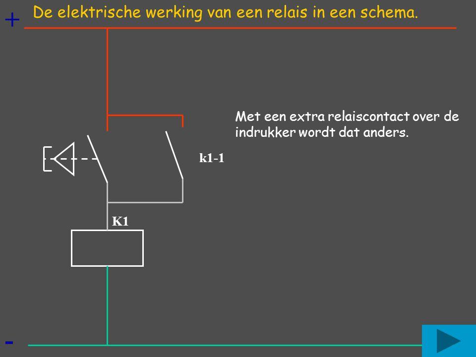 + - Met een extra relaiscontact over de indrukker wordt dat anders. K1 k1-1 De elektrische werking van een relais in een schema.