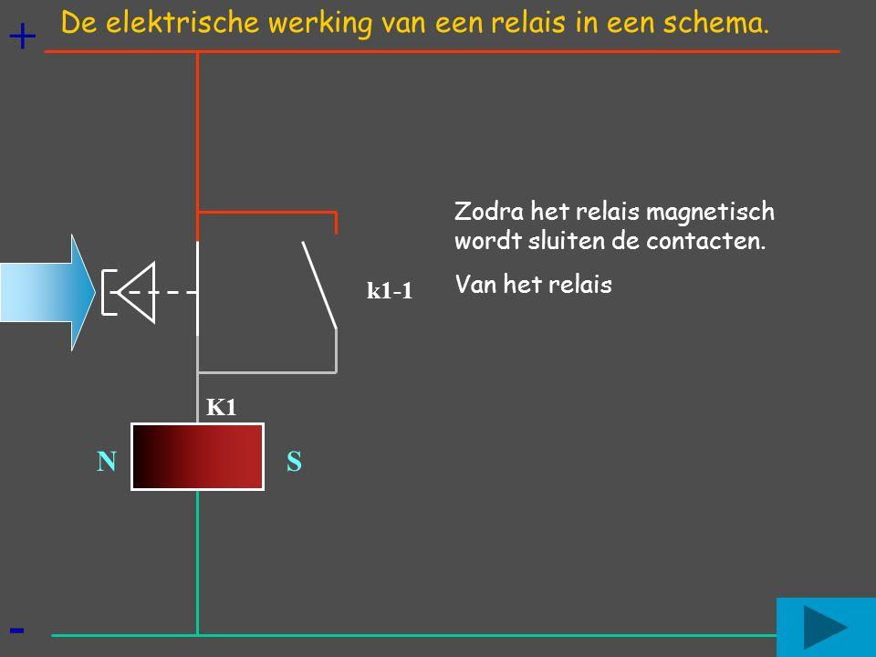 + - N S K1 k1-1 De elektrische werking van een relais in een schema. Zodra het relais magnetisch wordt sluiten de contacten. Van het relais