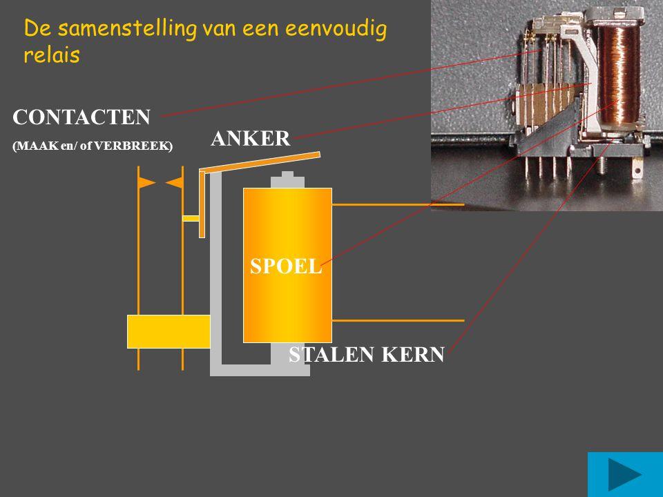 SPOEL STALEN KERN ANKER CONTACTEN (MAAK en/ of VERBREEK) De samenstelling van een eenvoudig relais