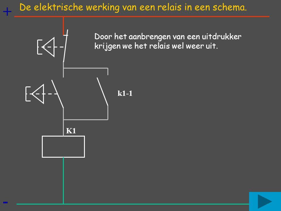 + - Door het aanbrengen van een uitdrukker krijgen we het relais wel weer uit. K1 k1-1 De elektrische werking van een relais in een schema.
