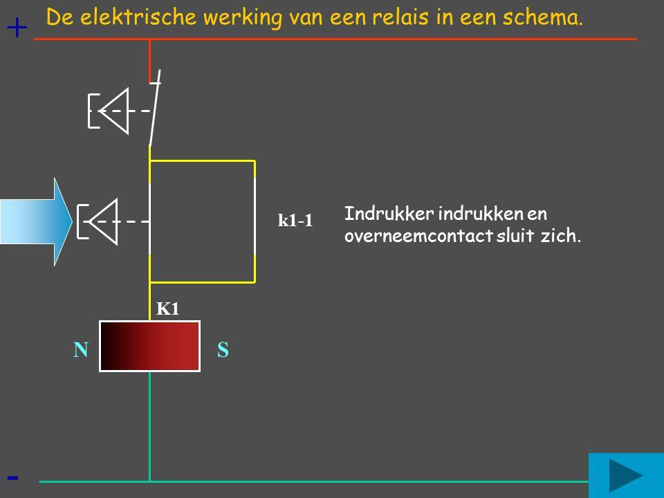 + - N S Indrukker indrukken en overneemcontact sluit zich. K1 k1-1 De elektrische werking van een relais in een schema.