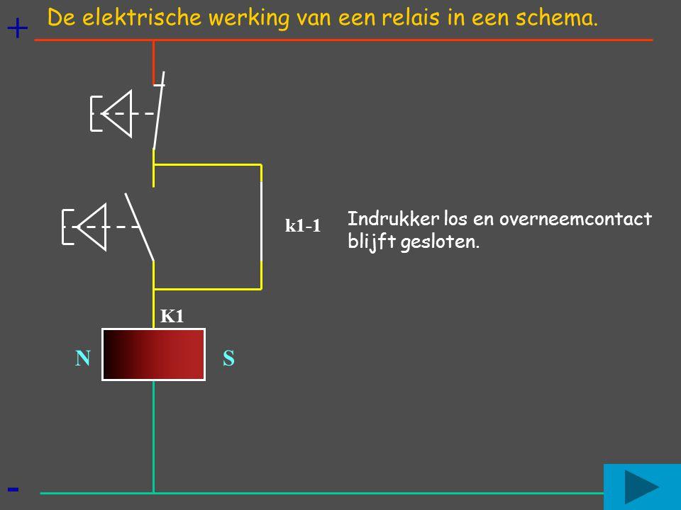 + - N S Indrukker los en overneemcontact blijft gesloten. K1 k1-1 De elektrische werking van een relais in een schema.