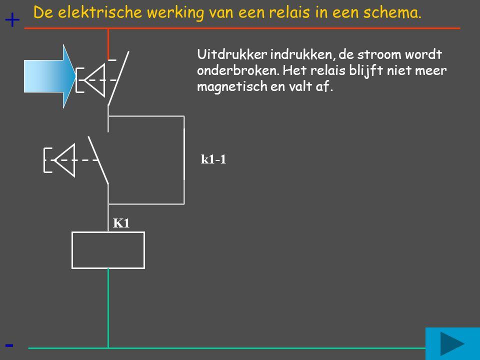 + - Uitdrukker indrukken, de stroom wordt onderbroken. Het relais blijft niet meer magnetisch en valt af. K1 k1-1 De elektrische werking van een relai