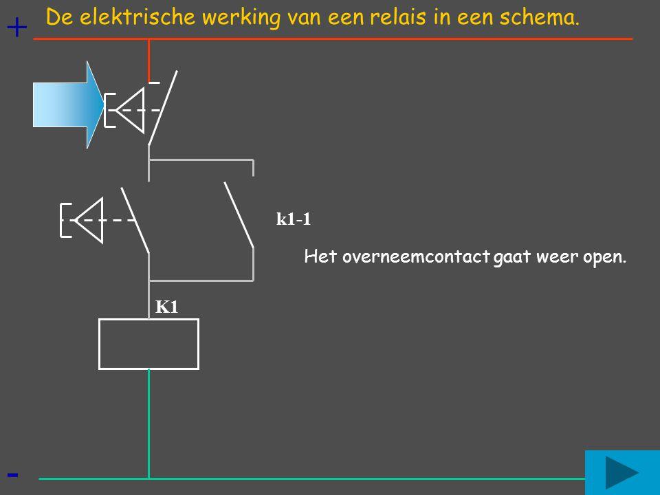 + - Het overneemcontact gaat weer open. K1 k1-1 De elektrische werking van een relais in een schema.