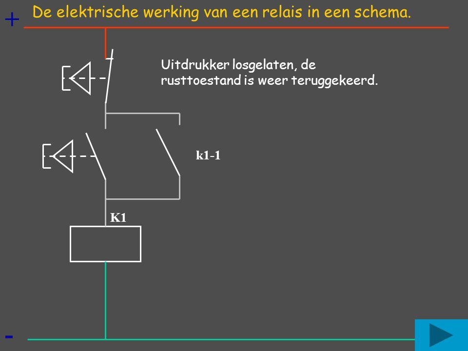 + - Uitdrukker losgelaten, de rusttoestand is weer teruggekeerd. K1 k1-1 De elektrische werking van een relais in een schema.