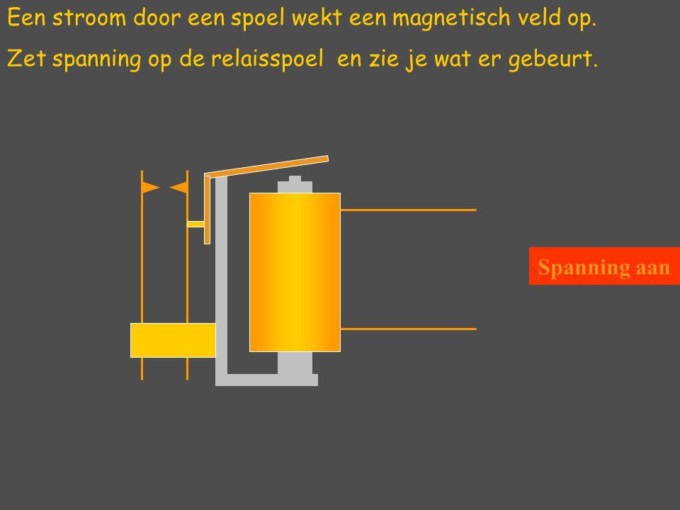 + - N S Bij een gesloten stroomcircuit zal de stroom door de spoel van het relais het relaisanker magnetisch maken.