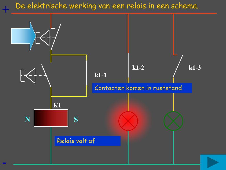 + - N S Relais valt af K1 k1-1 k1-2k1-3 De elektrische werking van een relais in een schema. Contacten komen in ruststand