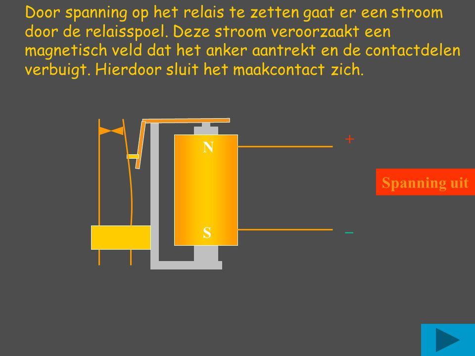 +_+_ NSNS Door spanning op het relais te zetten gaat er een stroom door de relaisspoel. Deze stroom veroorzaakt een magnetisch veld dat het anker aant
