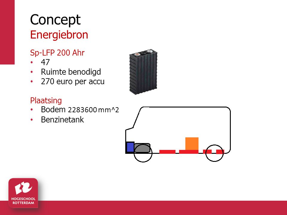 Sp-LFP 200 Ahr 47 Ruimte benodigd 270 euro per accu Plaatsing Bodem 2283600 mm^2 Benzinetank Concept Energiebron