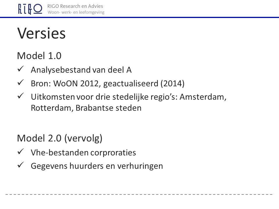 Model 1.0 Analysebestand van deel A Bron: WoON 2012, geactualiseerd (2014) Uitkomsten voor drie stedelijke regio's: Amsterdam, Rotterdam, Brabantse steden Model 2.0 (vervolg) Vhe-bestanden corproraties Gegevens huurders en verhuringen Versies