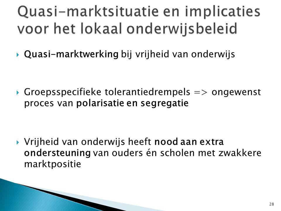  Quasi-marktwerking bij vrijheid van onderwijs  Groepsspecifieke tolerantiedrempels => ongewenst proces van polarisatie en segregatie  Vrijheid van