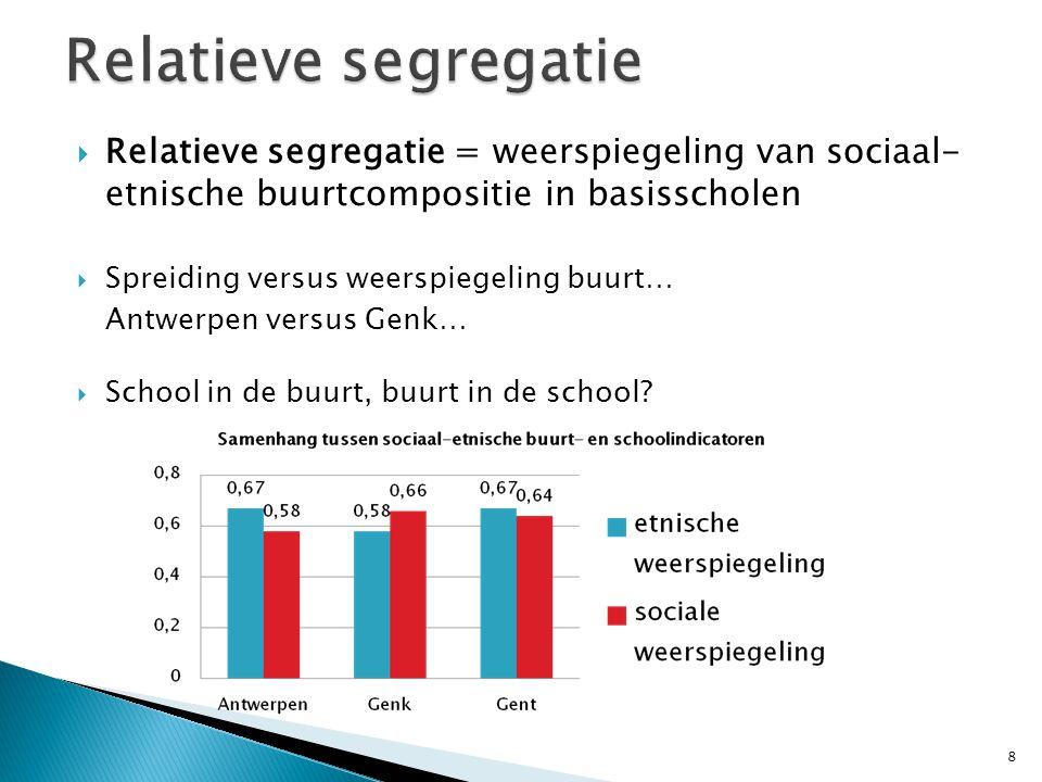  = Scholen die sterk afwijken van gemiddelde weerspiegeling buurt in de school (=statistische uitschieters)  in totaal 9% 'te witte' en 13% 'te zwarte' scholen  Verklaringspatronen (o.b.v.
