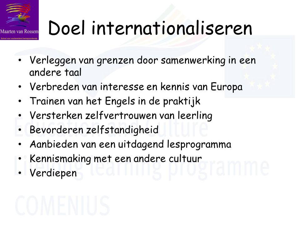 Insights to Methodology Samenwerking Nederland-Spanje Thema: Ontwikkelen van lesmethoden op VMBO Twee-jarig project Uitwisseling in het Engels 20 Spaanse lessen Culturele verschillen en overeenkomsten Normen en waarden Uitwisseling: één keer twee weken Financiering van studiereizen door subsidie