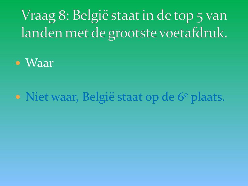 Waar Niet waar, België staat op de 6 e plaats.
