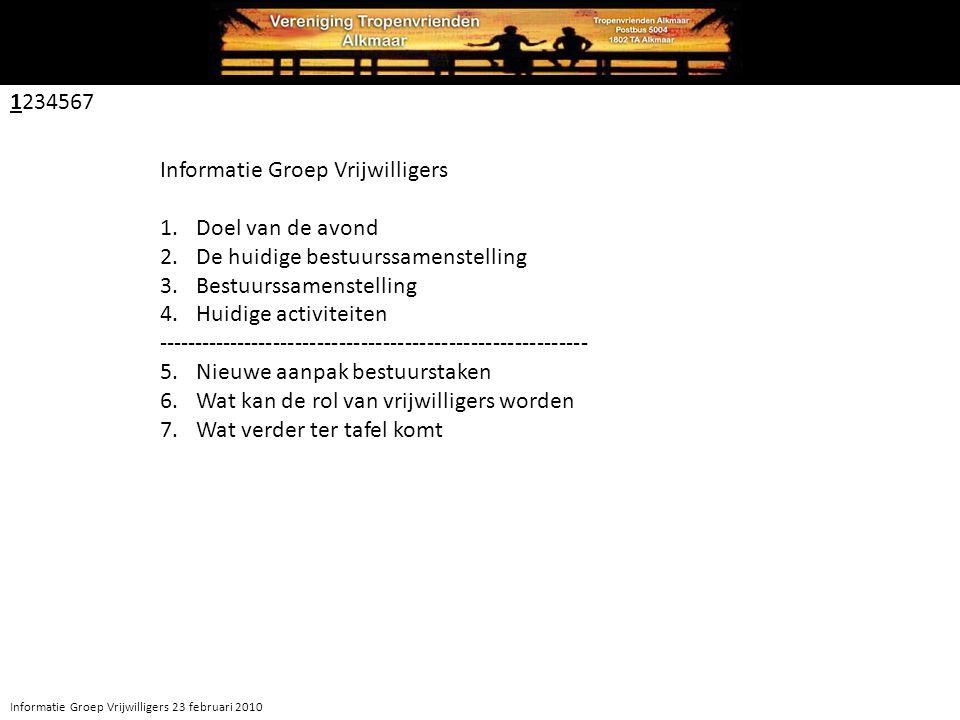 Informatie Groep Vrijwilligers 23 februari 2010 1234567 Informatie Groep Vrijwilligers 1.Doel van de avond 2.De huidige bestuurssamenstelling 3.Bestuurssamenstelling 4.Huidige activiteiten ----------------------------------------------------------- 5.Nieuwe aanpak bestuurstaken 6.Wat kan de rol van vrijwilligers worden 7.Wat verder ter tafel komt
