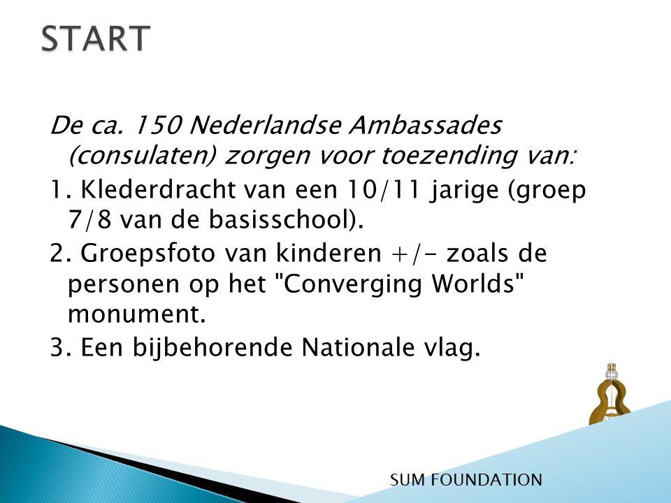 De ca. 150 Nederlandse Ambassades (consulaten) zorgen voor toezending van: 1. Klederdracht van een 10/11 jarige (groep 7/8 van de basisschool). 2. Gro