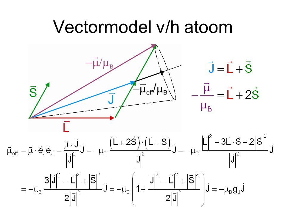 Vectormodel v/h atoom