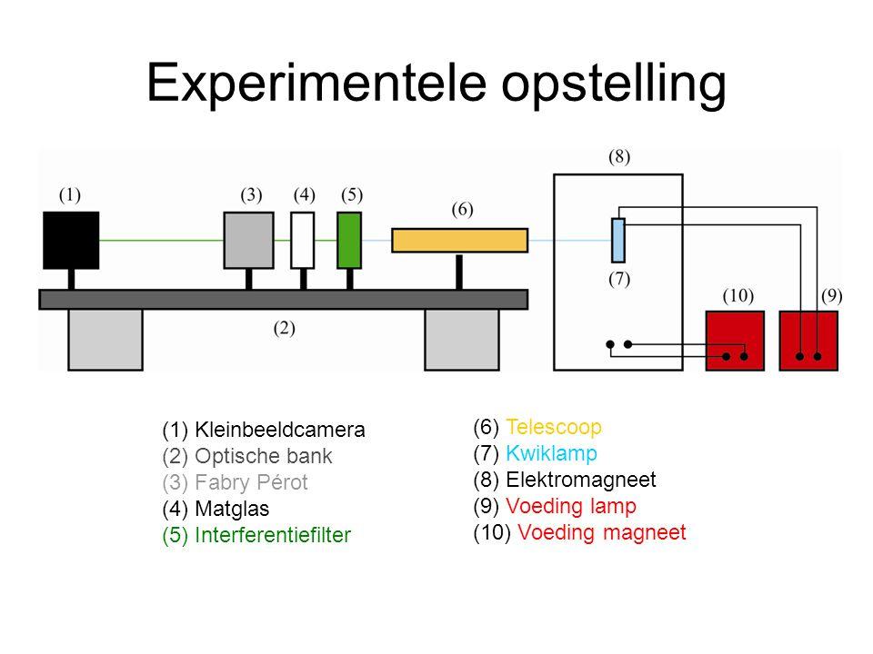Experimentele opstelling (1)Kleinbeeldcamera (2)Optische bank (3)Fabry Pérot (4)Matglas (5)Interferentiefilter (6) Telescoop (7) Kwiklamp (8) Elektromagneet (9) Voeding lamp (10) Voeding magneet