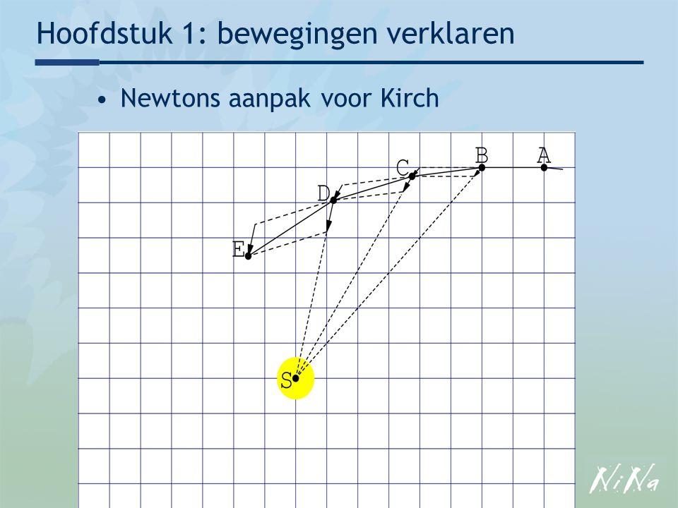 Hoofdstuk 1: bewegingen verklaren Newtons aanpak voor Kirch