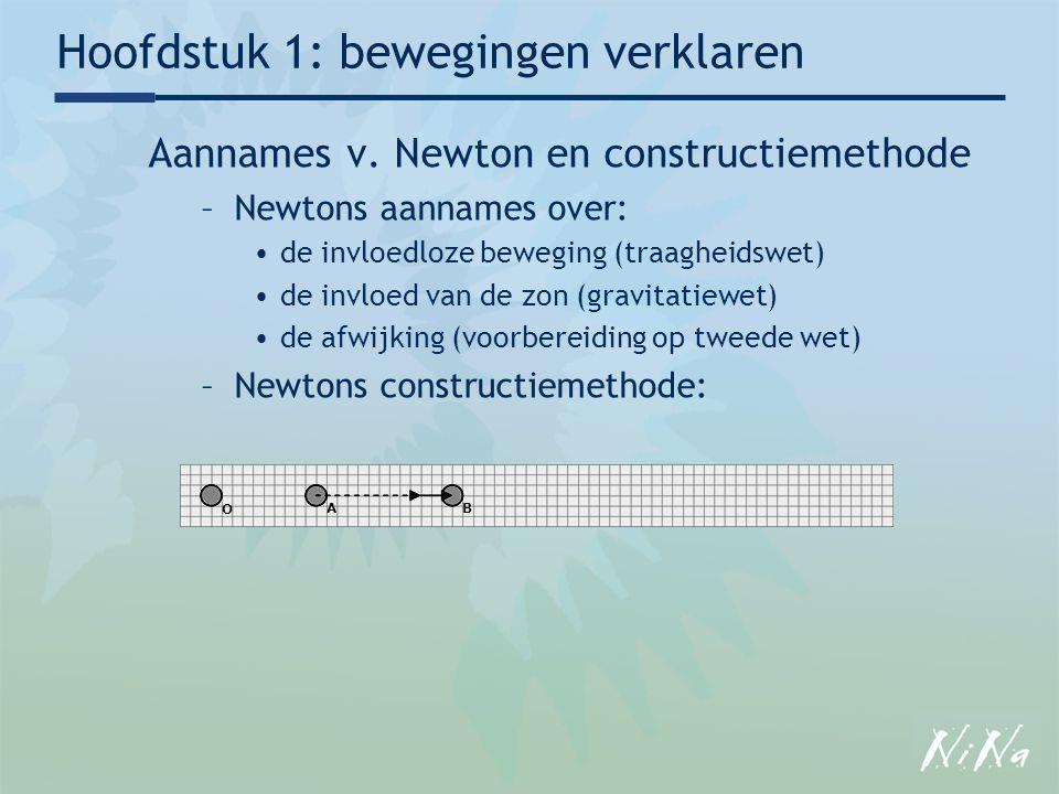 Hoofdstuk 1: bewegingen verklaren Aannames v. Newton en constructiemethode –Newtons aannames over: de invloedloze beweging (traagheidswet) de invloed