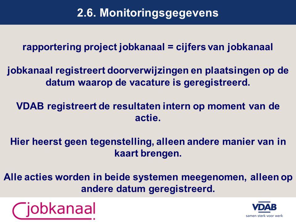 2.6. Monitoringsgegevens rapportering project jobkanaal = cijfers van jobkanaal jobkanaal registreert doorverwijzingen en plaatsingen op de datum waar