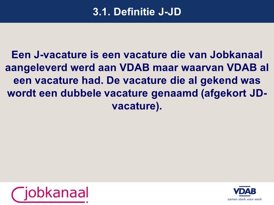 3.1. Definitie J-JD Een J-vacature is een vacature die van Jobkanaal aangeleverd werd aan VDAB maar waarvan VDAB al een vacature had. De vacature die