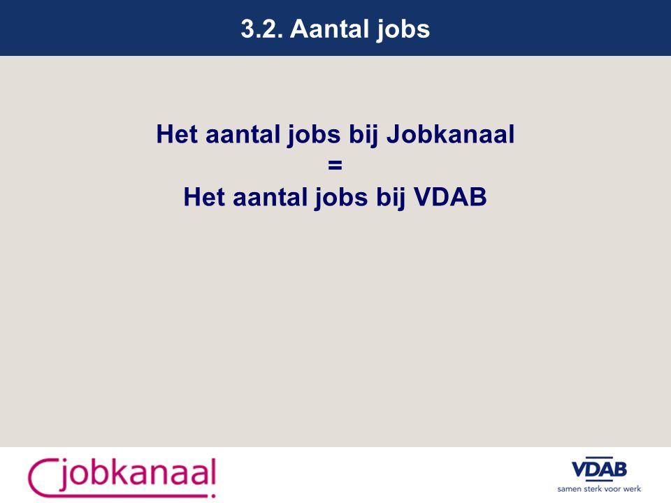 3.2. Aantal jobs Het aantal jobs bij Jobkanaal = Het aantal jobs bij VDAB