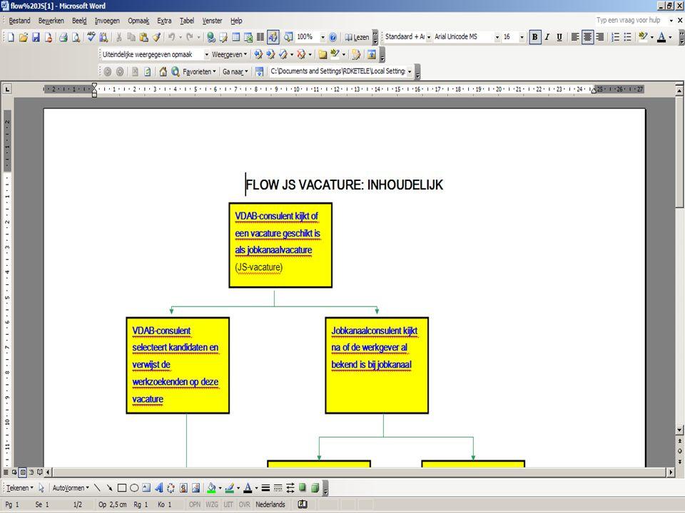 www.vdab.be 0800.30.700 FLOW JS inhoudelijk